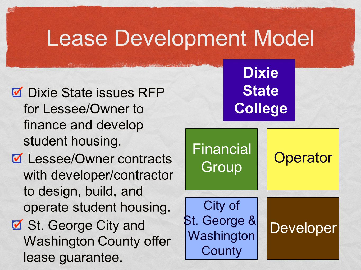 Lease Development Model Dixie State issues RFP for Lessee/Owner to finance and develop student housing.