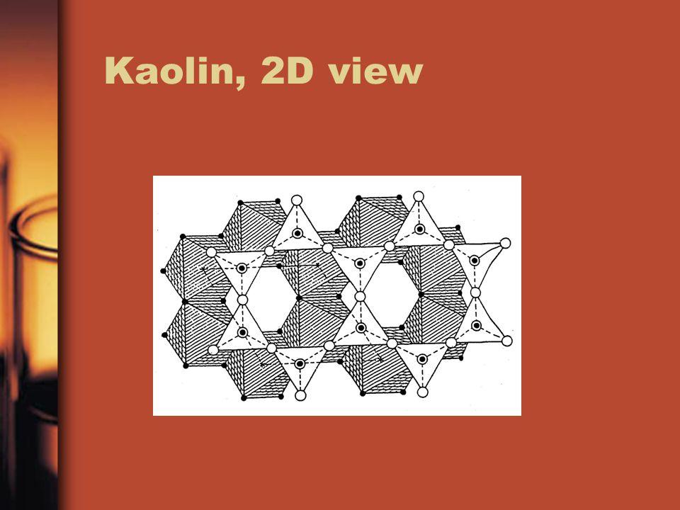 Kaolin, 2D view