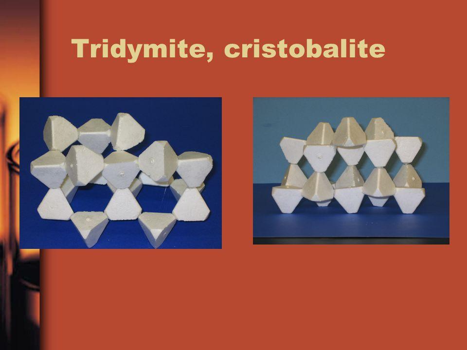Tridymite, cristobalite