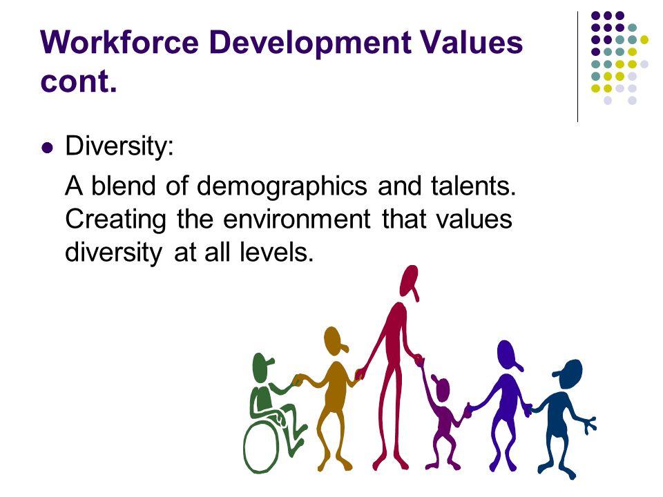Workforce Development Values cont. Diversity: A blend of demographics and talents.