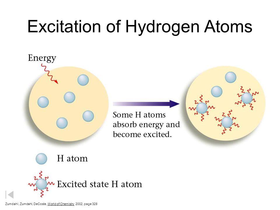 Excitation of Hydrogen Atoms Zumdahl, Zumdahl, DeCoste, World of Chemistry  2002, page 328