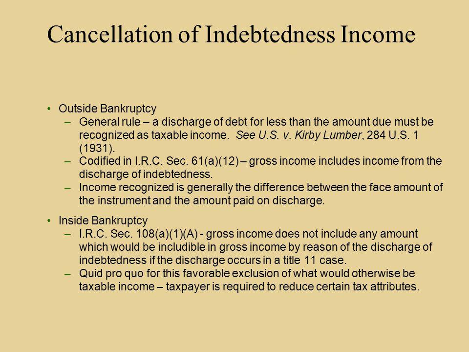 Introduction – 15 Largest Bankruptcies