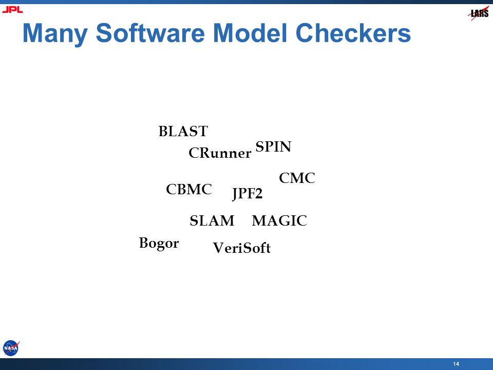14 Many Software Model Checkers CBMC BLAST SLAM JPF2 SPIN CMC CRunner MAGIC VeriSoft Bogor