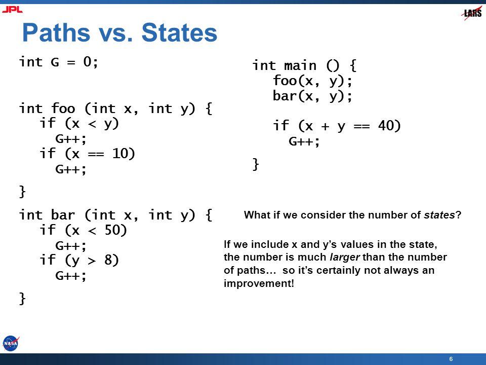 6 Paths vs. States int G = 0; int foo (int x, int y) { if (x < y) G++; if (x == 10) G++; } int bar (int x, int y) { if (x 8) G++; } int main () { foo(