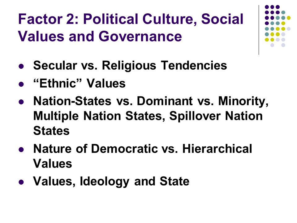 Factor 2: Political Culture, Social Values and Governance Secular vs.