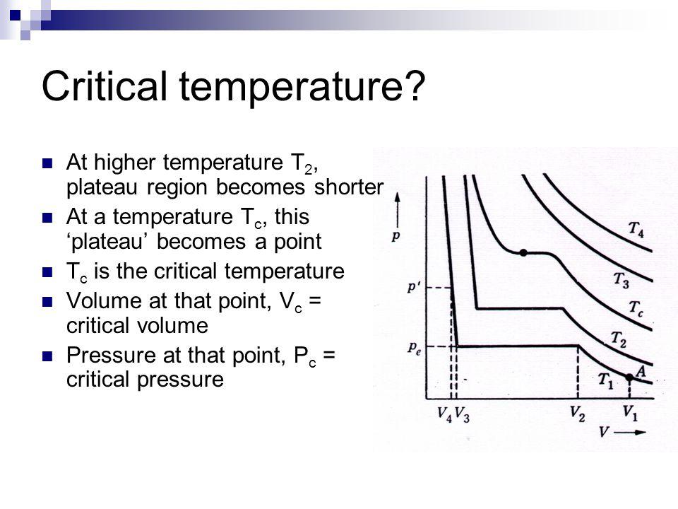 Critical temperature? At higher temperature T 2, plateau region becomes shorter At a temperature T c, this 'plateau' becomes a point T c is the critic