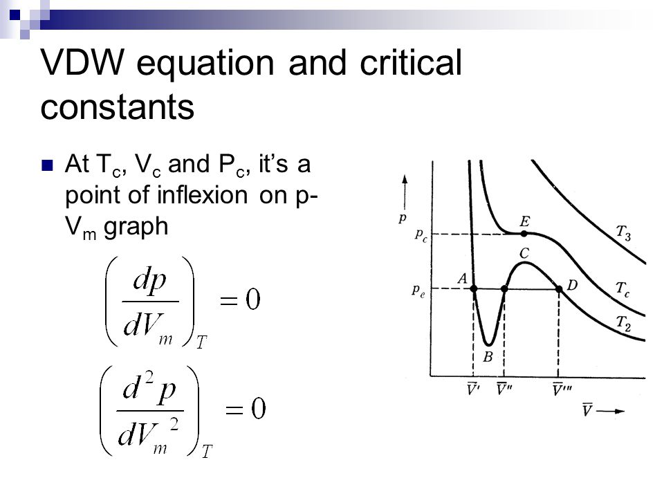 VDW equation and critical constants At T c, V c and P c, it's a point of inflexion on p- V m graph