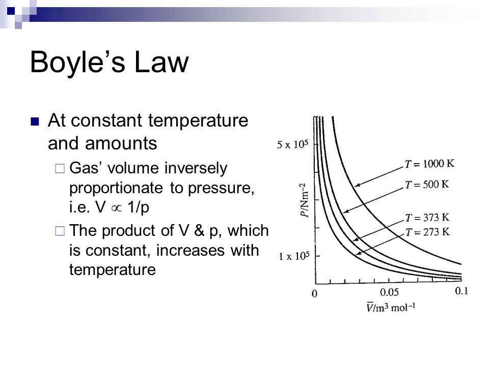 Summary Constants a and b represent the properties of a real gas A gas with higher a value usually has stronger IMF A gas with higher b value is usually bigger A gas cannot be condensed into liquid at temperatures higher than its critical temperature