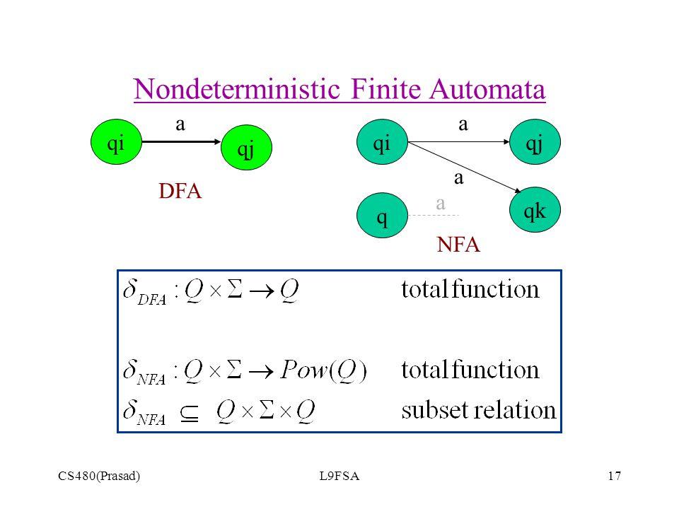 CS480(Prasad)L9FSA17 Nondeterministic Finite Automata qi qj qk q qiqj aa a DFA NFA a