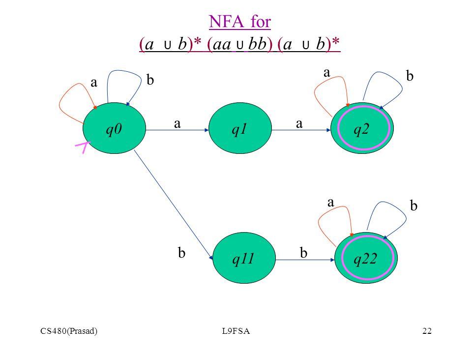 CS480(Prasad)L9FSA22 NFA for (a U b)* (aa U bb) (a U b)* q2q0q1 a aa b b a q22q11 bb b a