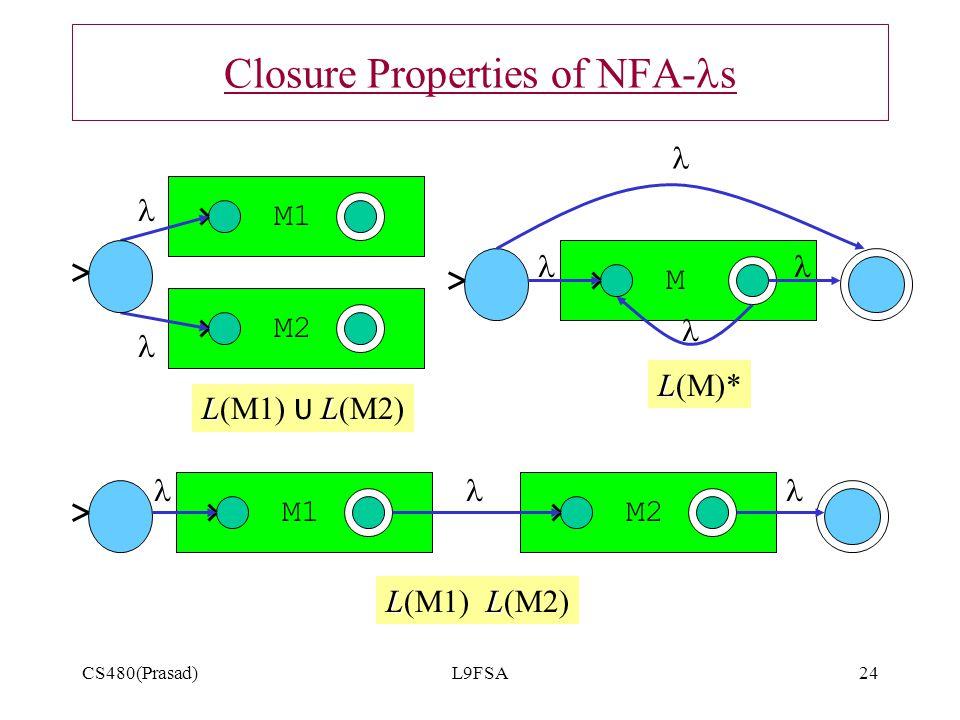 CS480(Prasad)L9FSA24 Closure Properties of NFA- s M1 M M2 LL L(M1) U L(M2) LL L(M1) L(M2) L L(M)*