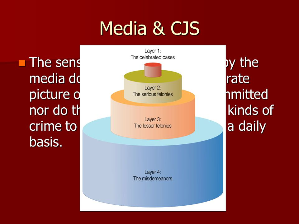 Media & CJS The sensational crimes reported by the media do not provide a very accurate picture of the crimes typically committed nor do they accurate