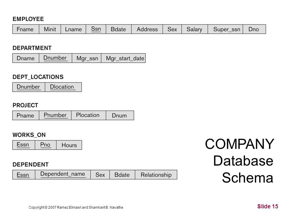 Copyright © 2007 Ramez Elmasri and Shamkant B. Navathe Slide 15 COMPANY Database Schema
