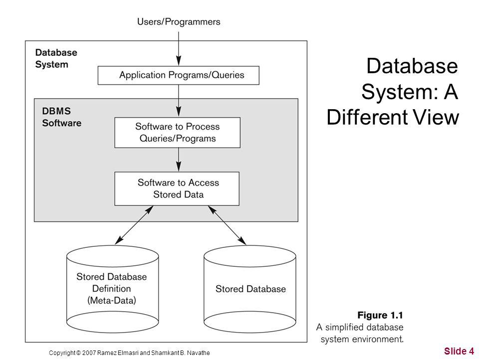 Copyright © 2007 Ramez Elmasri and Shamkant B. Navathe Slide 4 Database System: A Different View