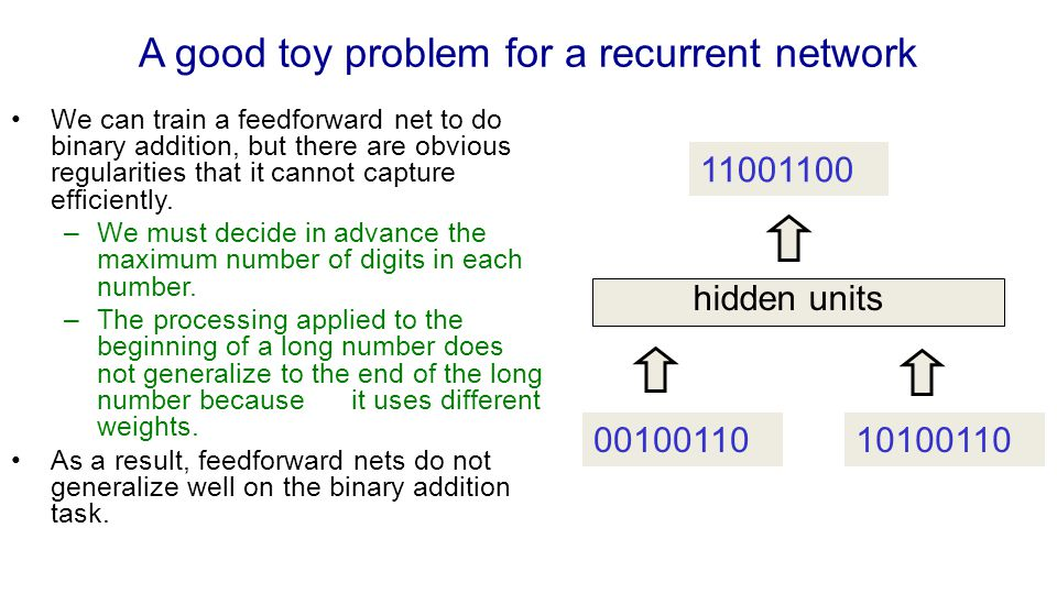 A good toy problem for a recurrent network We can train a feedforward net to do binary addition, but there are obvious regularities that it cannot cap