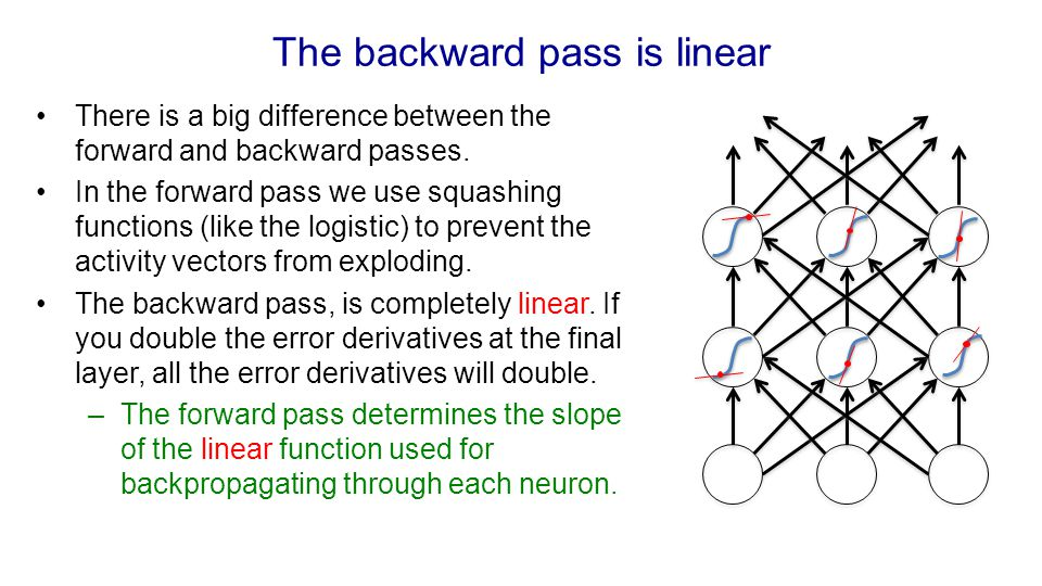 The backward pass is linear There is a big difference between the forward and backward passes. In the forward pass we use squashing functions (like th