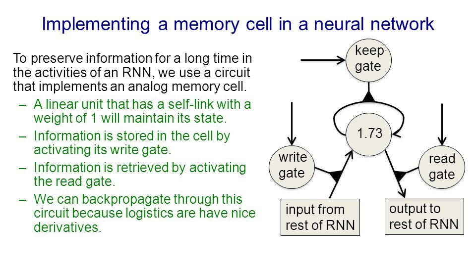 Implementing a memory cell in a neural network To preserve information for a long time in the activities of an RNN, we use a circuit that implements a