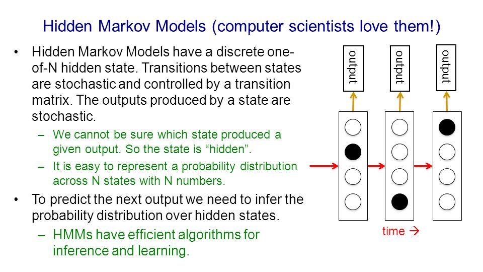 A fundamental limitation of HMMs Consider what happens when a hidden Markov model generates data.