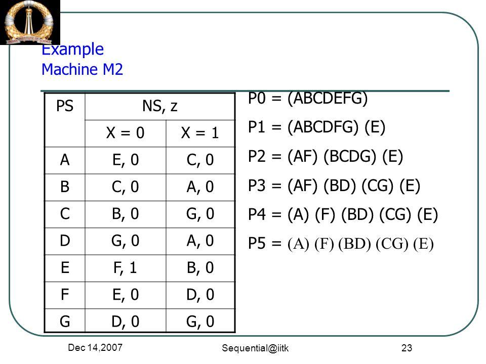 Dec 14,2007 Sequential@iitk 23 Example Machine M2 PSNS, z X = 0X = 1 AE, 0C, 0 B A, 0 CB, 0G, 0 D A, 0 EF, 1B, 0 FE, 0D, 0 G G, 0 P0 = (ABCDEFG) P1 =