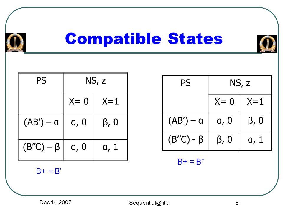 """Dec 14,2007 Sequential@iitk 8 PSNS, z X= 0X=1 (AB') – αα, 0β, 0 (B""""C) – βα, 0α, 1 Compatible States PSNS, z X= 0X=1 (AB') – αα, 0β, 0 (B''C) - ββ, 0α,"""