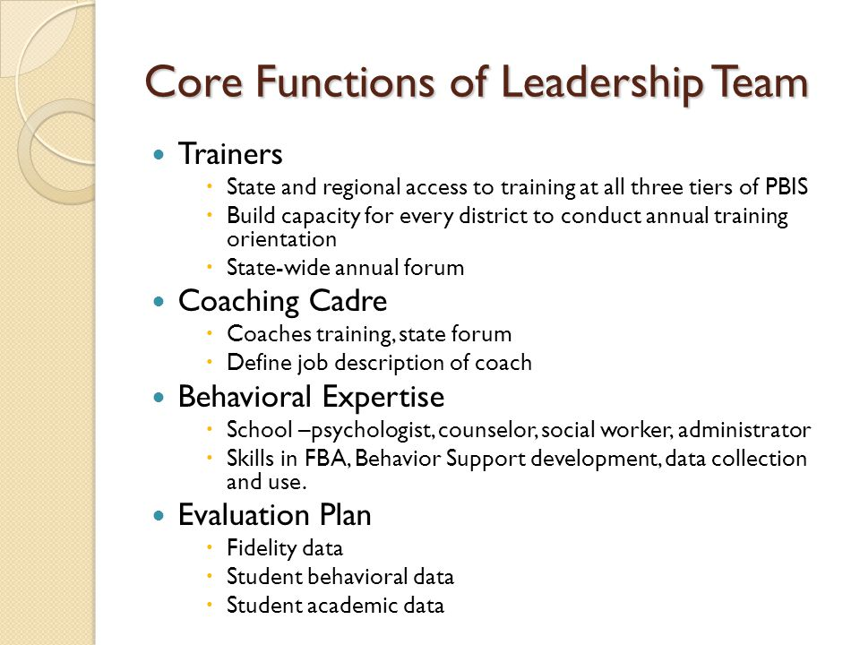 Core Functions of Leadership Team Trainers  State and regional access to training at all three tiers of PBIS  Build capacity for every district to conduct annual training orientation  State-wide annual forum Coaching Cadre  Coaches training, state forum  Define job description of coach Behavioral Expertise  School –psychologist, counselor, social worker, administrator  Skills in FBA, Behavior Support development, data collection and use.