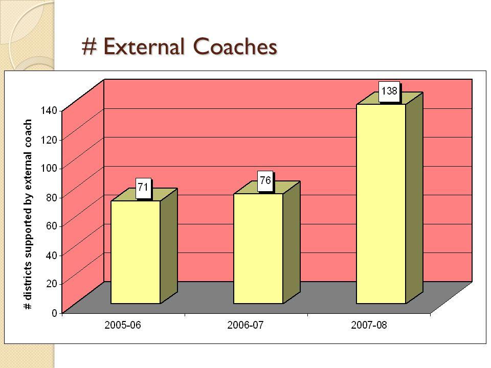 # External Coaches