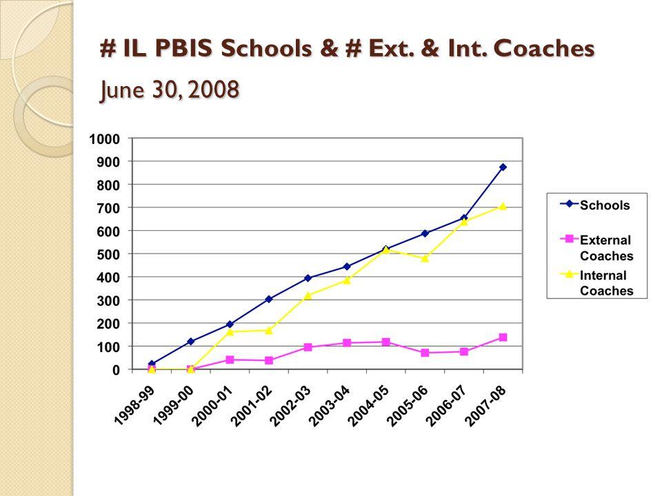 # IL PBIS Schools & # Ext. & Int. Coaches June 30, 2008