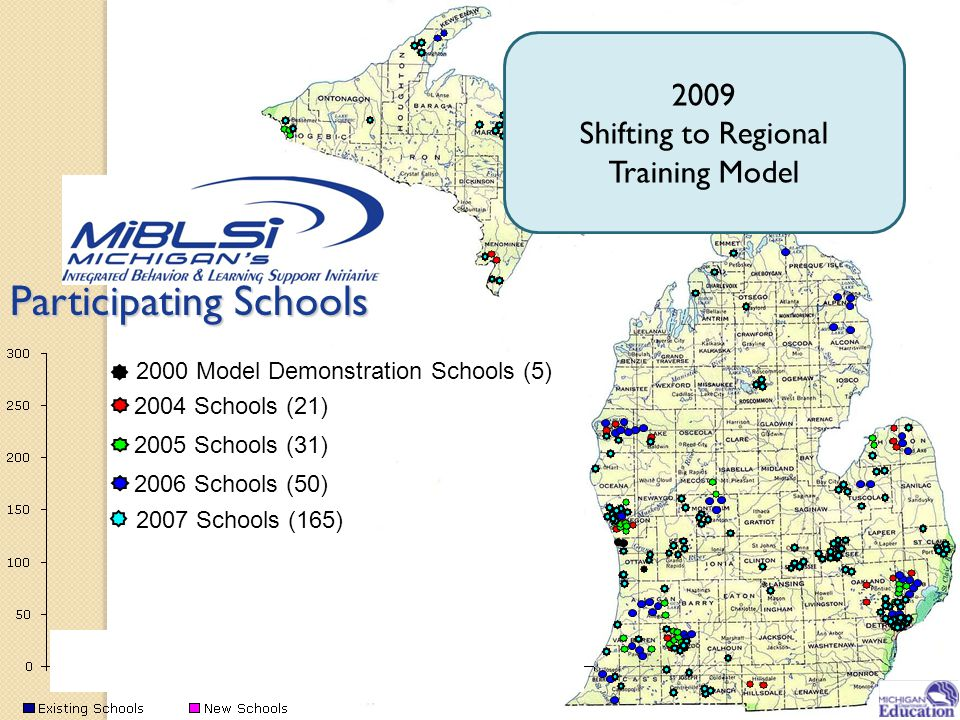 Participating Schools 2004 Schools (21) 2005 Schools (31) 2006 Schools (50) 2000 Model Demonstration Schools (5) 2009 Shifting to Regional Training Model