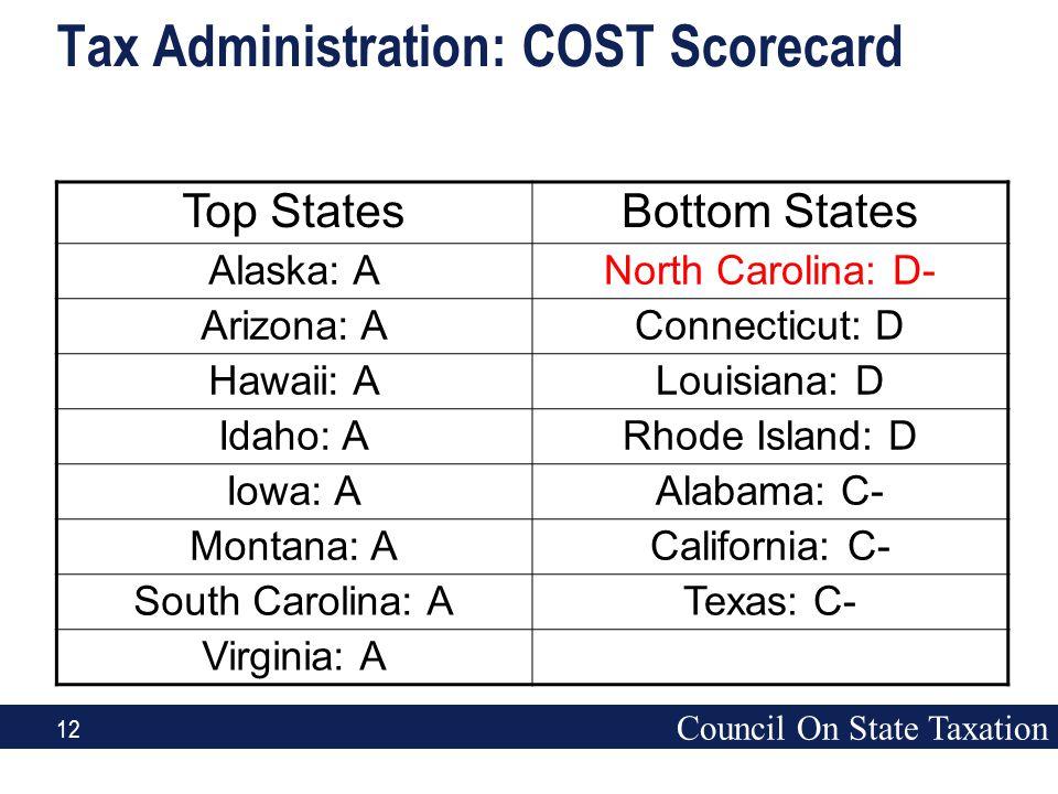 Council On State Taxation 12 Tax Administration: COST Scorecard Top StatesBottom States Alaska: ANorth Carolina: D- Arizona: AConnecticut: D Hawaii: A