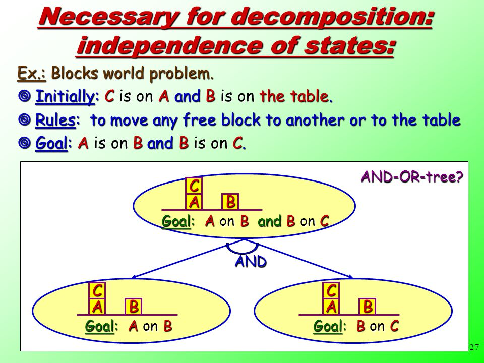 27 Necessary for decomposition: independence of states: Ex.: Blocks world problem.