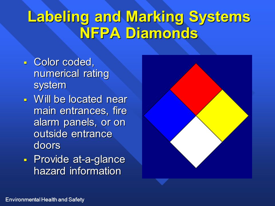 Environmental Health and Safety Labeling and Marking Systems NFPA Diamonds  Color coded, numerical rating system  Will be located near main entrances, fire alarm panels, or on outside entrance doors  Provide at-a-glance hazard information