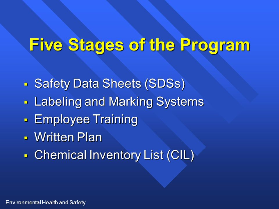 Environmental Health and Safety Five Stages of the Program  Safety Data Sheets (SDSs)  Labeling and Marking Systems  Employee Training  Written Plan  Chemical Inventory List (CIL)