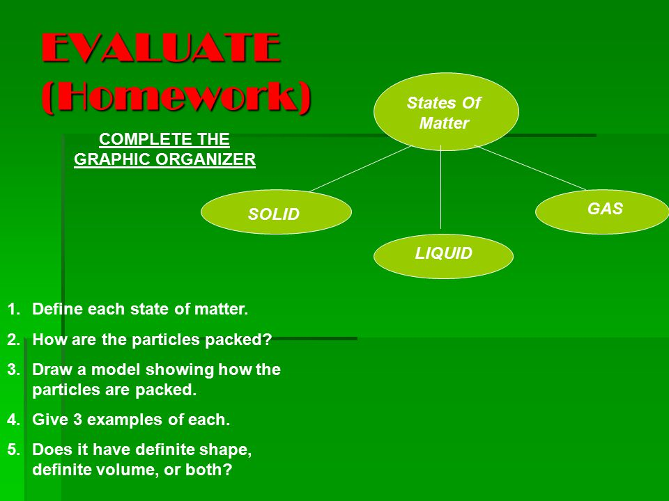 EVALUATE (Homework) COMPLETE THE GRAPHIC ORGANIZER 1.Define each state of matter.
