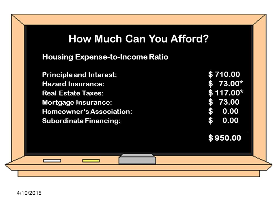 How Much Can You Afford Housing Expense-to-Income Ratio Principle and Interest: $ 690 Hazard Insurance:$ 73* Real Estate Taxes:$ 117* Mortgage Insuran