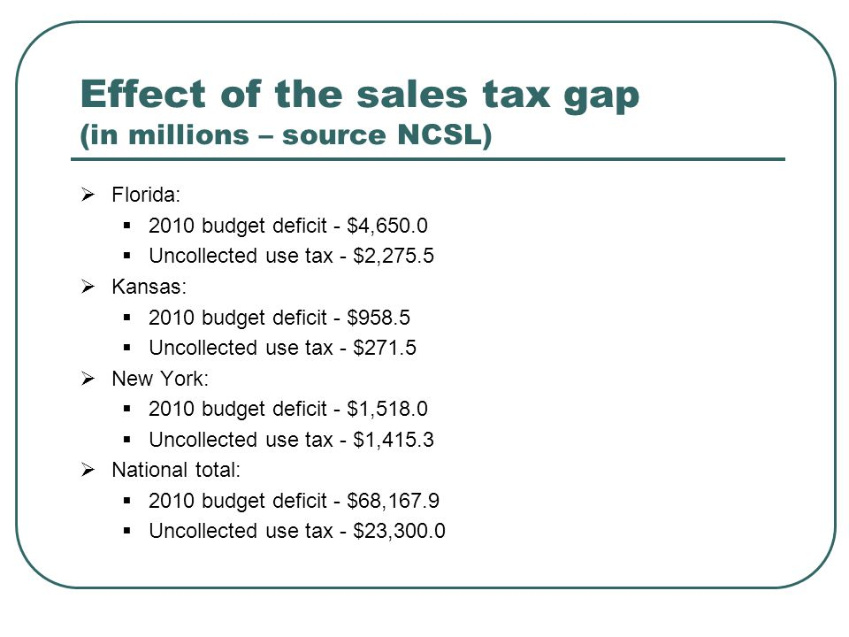 Effect of the sales tax gap (in millions – source NCSL)  Florida:  2010 budget deficit - $4,650.0  Uncollected use tax - $2,275.5  Kansas:  2010