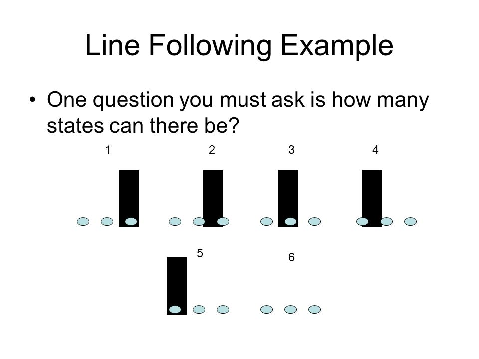 Line Following Example (cont.) As we can see, there are six States.