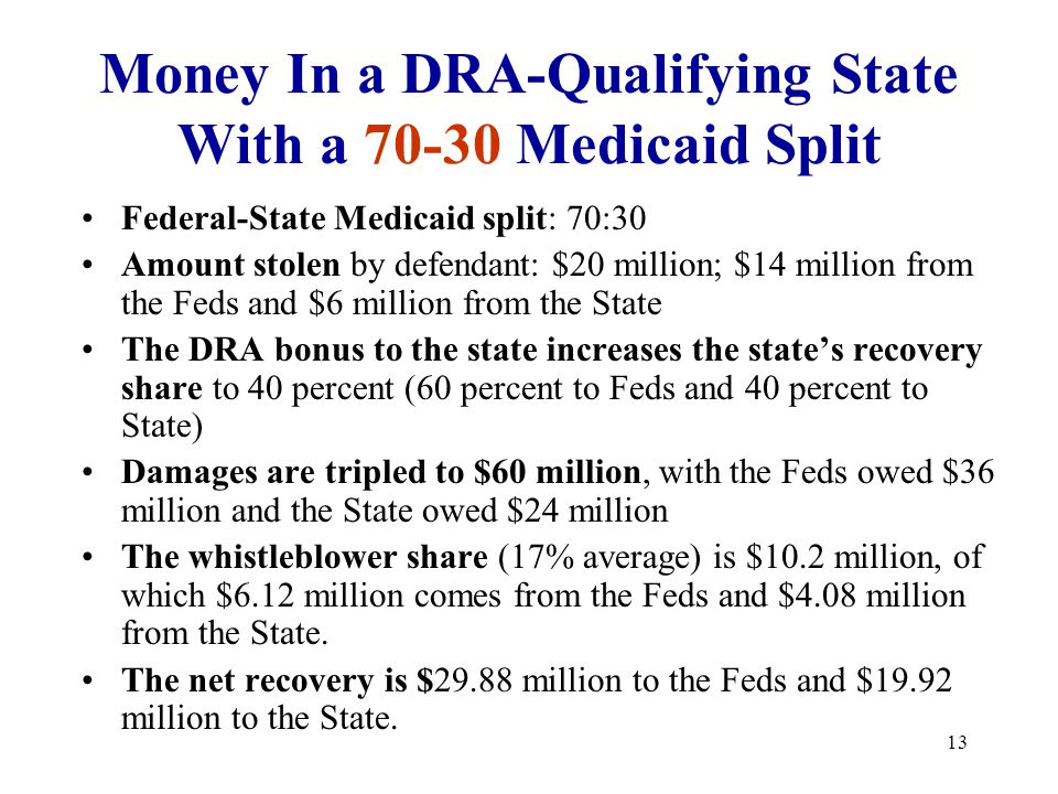 13 Money In a DRA-Qualifying State With a 70-30 Medicaid Split Federal-State Medicaid split: 70:30 Amount stolen by defendant: $20 million; $14 million from the Feds and $6 million from the State The DRA bonus to the state increases the state's recovery share to 40 percent (60 percent to Feds and 40 percent to State) Damages are tripled to $60 million, with the Feds owed $36 million and the State owed $24 million The whistleblower share (17% average) is $10.2 million, of which $6.12 million comes from the Feds and $4.08 million from the State.