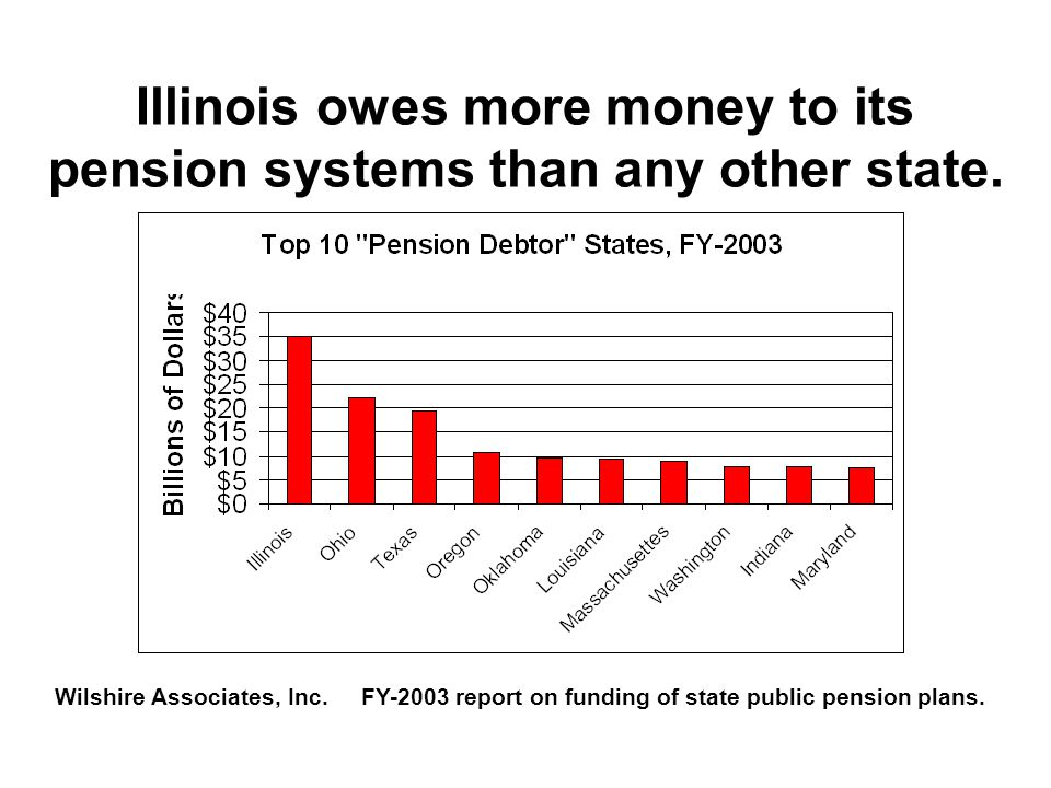 Potential Problem for SURS While the State of Illinois does guarantee to pay retiree annuities upon retirement, your employer makes no on-going contri