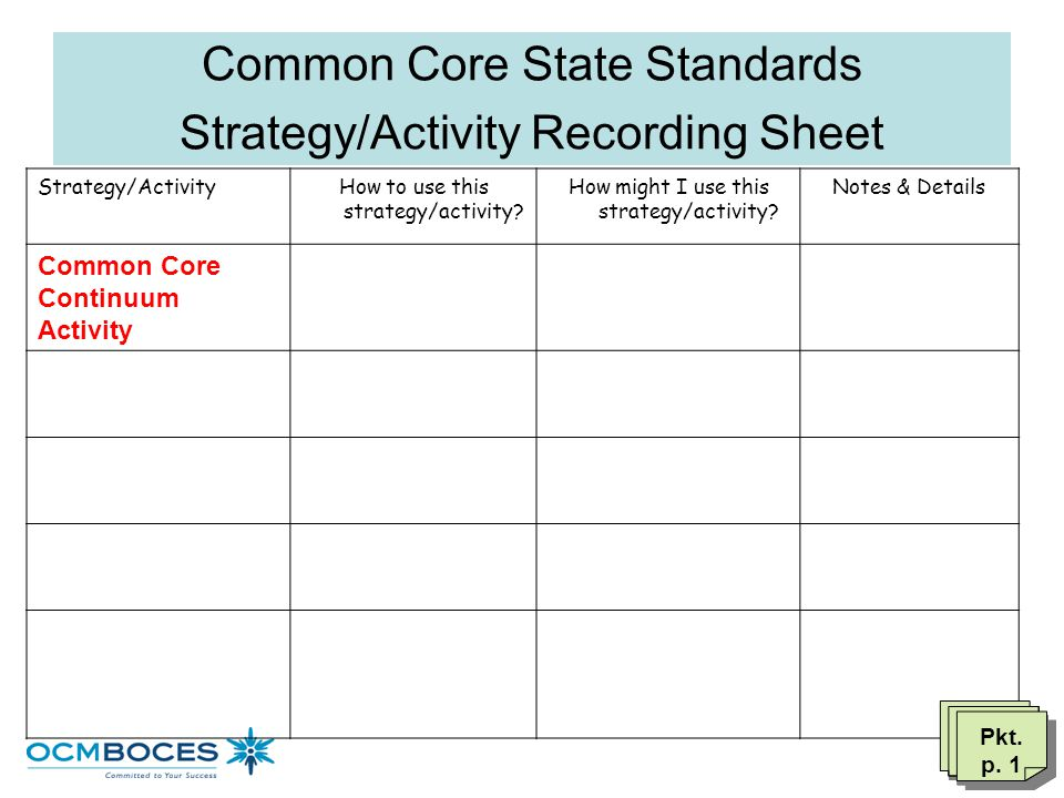 I know the CCSS are coming I know where to find CCSS I have read the CCSS I have considered instructional and curricular practices in regard to CCSS I