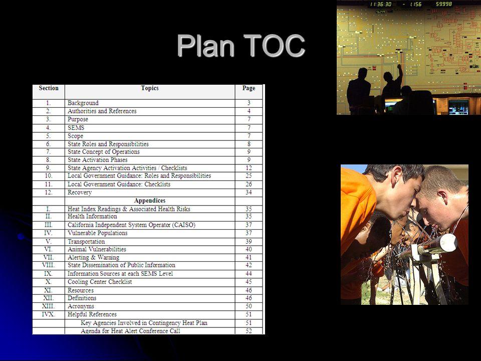 Plan TOC