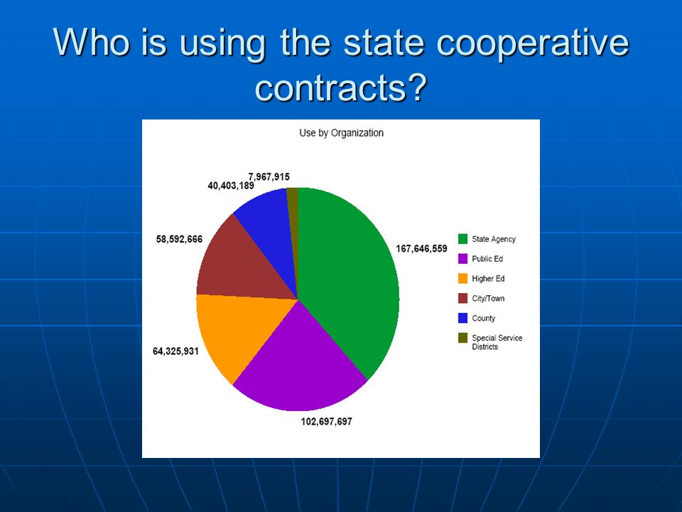 Who is using the state cooperative contracts?