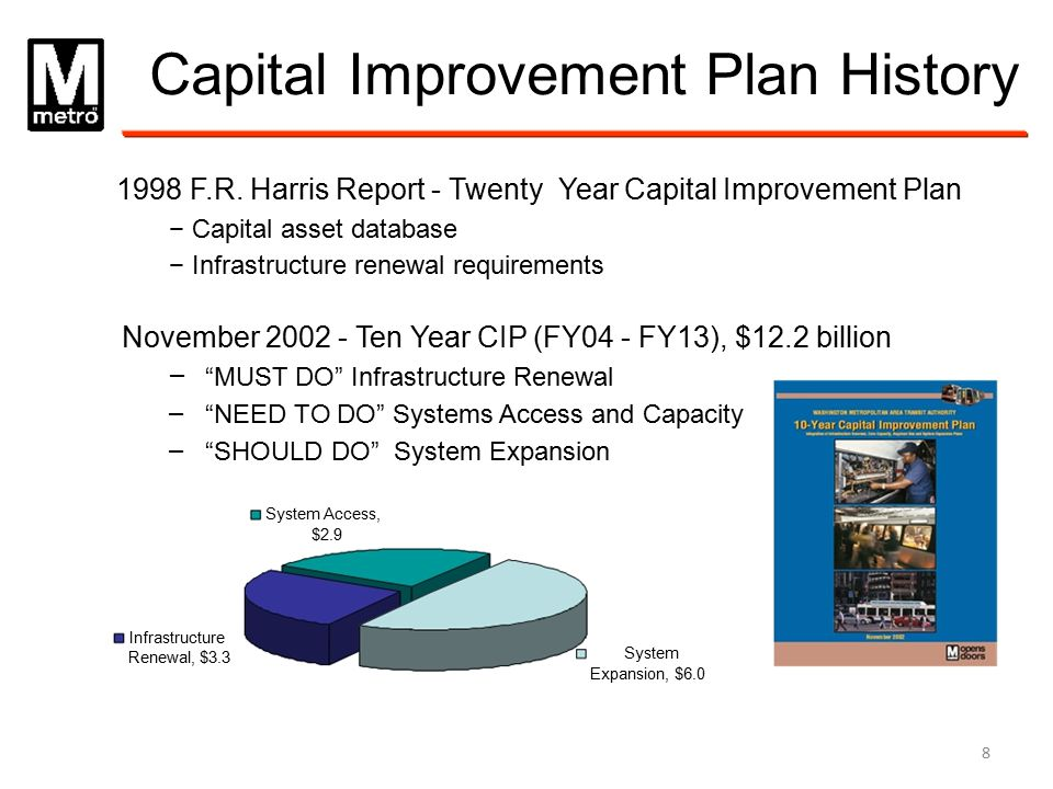 Capital Improvement Plan History 1998 F.R. Harris Report - Twenty Year Capital Improvement Plan − Capital asset database − Infrastructure renewal requ
