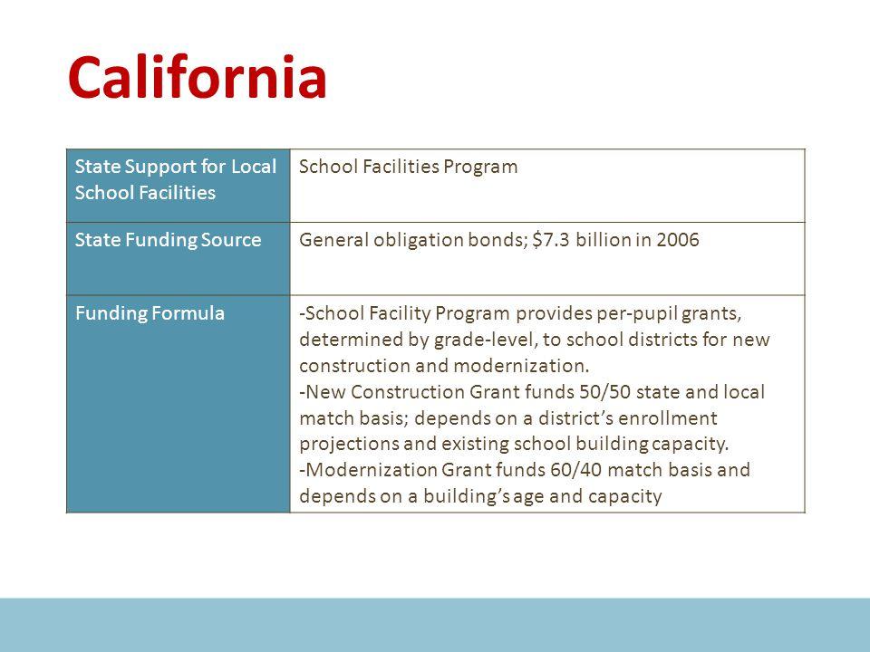 California State Support for Local School Facilities School Facilities Program State Funding SourceGeneral obligation bonds; $7.3 billion in 2006 Fund