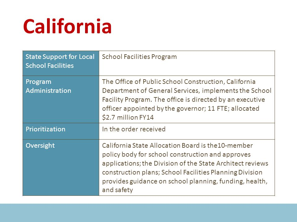California State Support for Local School Facilities School Facilities Program Program Administration The Office of Public School Construction, California Department of General Services, implements the School Facility Program.