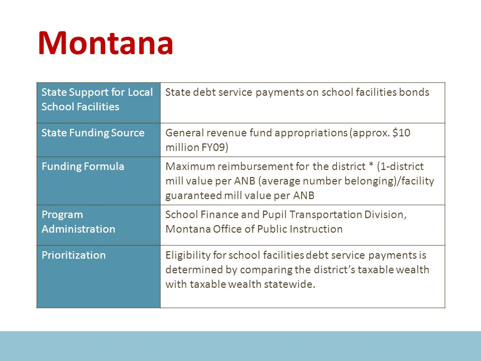 Montana State Support for Local School Facilities State debt service payments on school facilities bonds State Funding SourceGeneral revenue fund appropriations (approx.