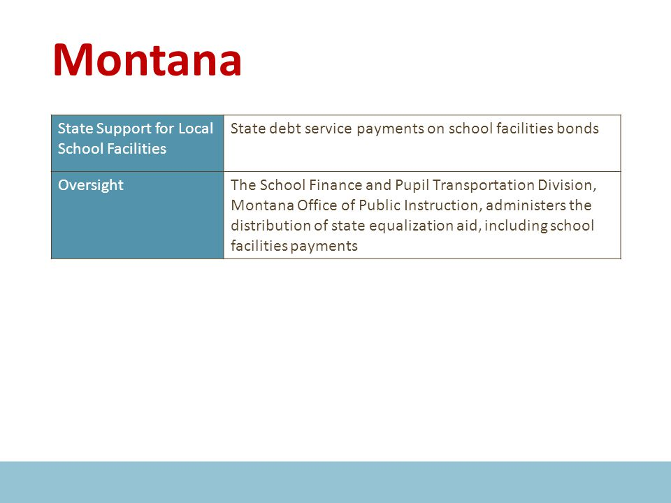 Montana State Support for Local School Facilities State debt service payments on school facilities bonds OversightThe School Finance and Pupil Transpo