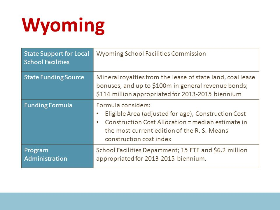 Wyoming State Support for Local School Facilities Wyoming School Facilities Commission State Funding SourceMineral royalties from the lease of state land, coal lease bonuses, and up to $100m in general revenue bonds; $114 million appropriated for 2013-2015 biennium Funding FormulaFormula considers: Eligible Area (adjusted for age), Construction Cost Construction Cost Allocation = median estimate in the most current edition of the R.