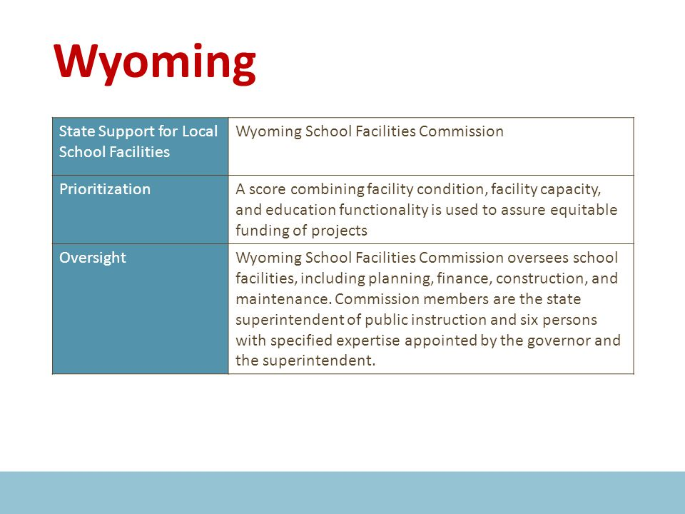 Wyoming State Support for Local School Facilities Wyoming School Facilities Commission PrioritizationA score combining facility condition, facility capacity, and education functionality is used to assure equitable funding of projects OversightWyoming School Facilities Commission oversees school facilities, including planning, finance, construction, and maintenance.