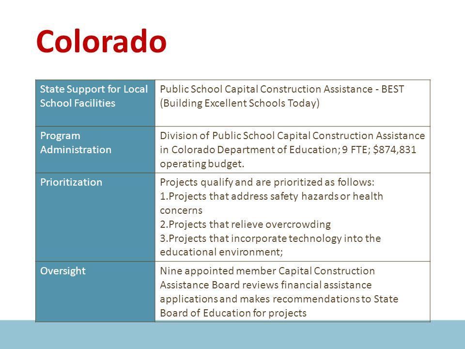 Colorado State Support for Local School Facilities Public School Capital Construction Assistance - BEST (Building Excellent Schools Today) Program Adm