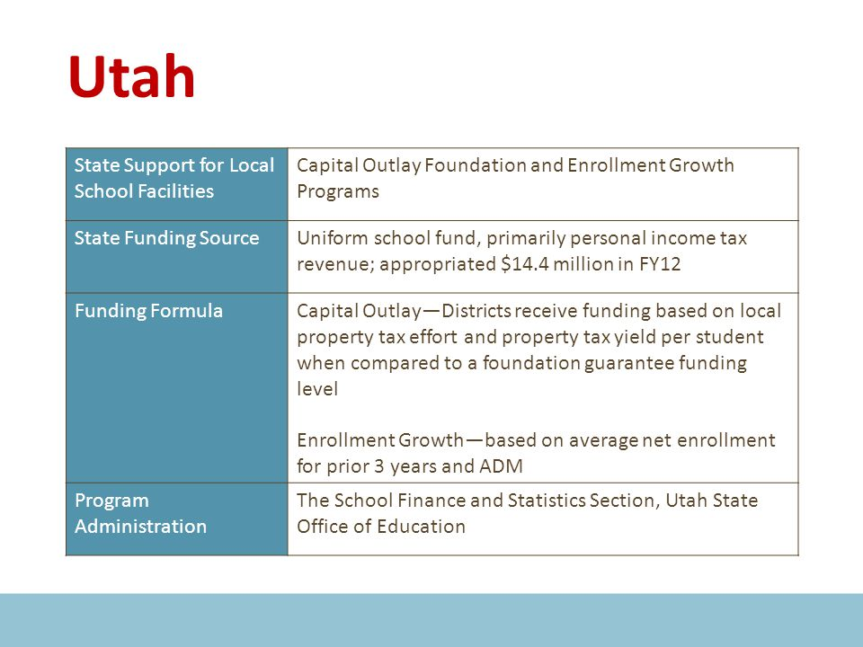 Utah State Support for Local School Facilities Capital Outlay Foundation and Enrollment Growth Programs State Funding SourceUniform school fund, primarily personal income tax revenue; appropriated $14.4 million in FY12 Funding FormulaCapital Outlay—Districts receive funding based on local property tax effort and property tax yield per student when compared to a foundation guarantee funding level Enrollment Growth—based on average net enrollment for prior 3 years and ADM Program Administration The School Finance and Statistics Section, Utah State Office of Education